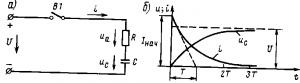 Рис. 188. Схема подключения цепи R-C к источнику постоянного тока (а) и кпивые тока и напряжения при переходном процессе (б) кривые