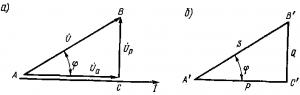 Рис. 201. Векторная диаграмма напряжений (а) и треугольник мощностей (б) для цепи переменного тока