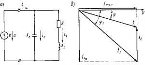 Рис. 202. Схема, иллюстрирующая способ повышения cos ? с помощью компенсатора (а), и векторная диаграмма (б)
