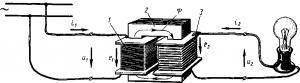 Рис. 212. Схема включения однофазного трансформатора