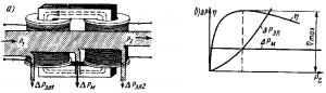 Рис. 225. Диаграмма энергетического баланса в трансформаторе (о) и зависимость его к.п.д. от нагрузки (б)