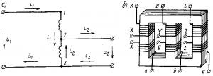 Рис. 226. Схемы автотрансформатора (а) и трехфазного трансформатора (б)