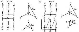 Рис. 227. Электрические схемы и векторные диаграммы напряжений трансформаторов с соединением обмоток по схемам Y/Y и Y/?