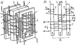 Рис.230. Трансформатор с регулированием напряжения путем подмагничивания его сердечника постоянным током (а) и схема включения его обмоток (б)