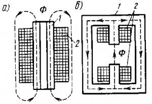 Рис. 232. Магнитная система сглаживающего реактора при разомкнутом (а) и замкнутом (б) магни-топроводах