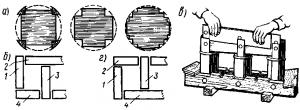 Рис. 215 Формы поперечного сечения (а) и последовательность сборки магнитопровода (б — г)