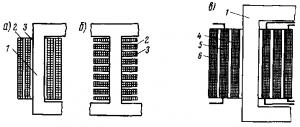 Рис. 217. Расположение концентрических (а), дисковых (б) и концентрических трехслойных (в) обмоток трансформатора