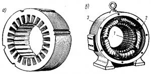 Рис. 253. Пакет собранного статора (а) и статор с обмоткой (б)