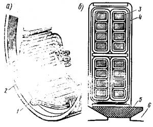 Рис. 255. Двухслойная обмотка статора асинхронного двигателя: 1 — секция; 2 — паз; 3 — проводник; 4 — изоляционный материал; 5 — клин; 6 — зубец