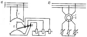 Рис. 258. Электрическая схема асинхронного двигателя с фазным ротором (а) и его условное графическое изображение (б): 1 — статор; 2 — ротор; 3 — контактные кольца со щетками; 4 — пусковой реостат