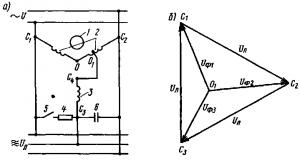 Рис. 276. Схема включения обмоток расщепителя фаз (а) и диаграмма векторов напряжений, индуцируемых в этих обмотках (б)