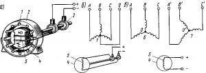 Рис. 283. Электромагнитная схема синхронной машины (а), и схемы ее включения (б и в): 1—трехфазная обмотка статора; 2— ротор; 3— обмотка возбуждения; 4, 5 — обмотки якоря