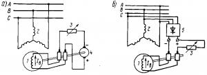 Рис. 284. Схемы питания обмотки возбуждения от возбудителя (а) и от полупроводникового выпрямителя (б)