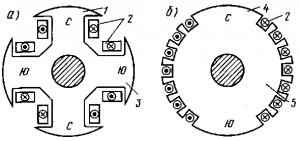 Рис. 286. Расположение обмотки возбуждения на роторе синхронной явнополюсной (а) и неявнополюсной (б) машины