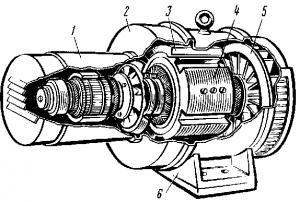 Рис. 285. Общий вид синхронной машины с возбудителем
