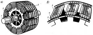 Рис. 287. Роторы дизель-генератора: 1 — вал; 2 — обмотка возбуждения; 3 — полюс ротора; 4 — стержни беличьей клетки; 5 — короткозамыкающие кольца