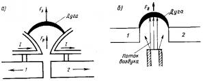Рис. 306. Дугогасительное устройство с защитными рогами (а) и гашение дуги (б)