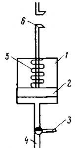 Рис. 314. Пневматический привод