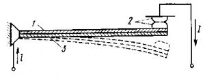 Рис. 318. Тепловой привод с биметаллической пластиной