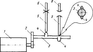 Рис. 316. Электродвигательный привод с постоянным соединением валов двигателя и электрического аппарата