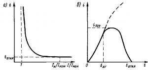 Рис. 320. Время-токовая характеристика плавкого предохранителя (а) и кривая изменения тока при отключении аварийного тока плавким предохранителем (б)