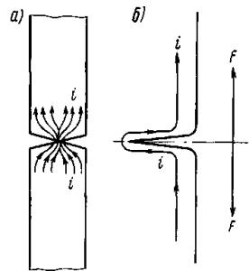 Рис. 298. Распределение тока по площади сечения контактов в момент включения