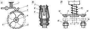 Рис. 302. Пальцевый (а), рубящий (б) и мостиковый (в) контакты