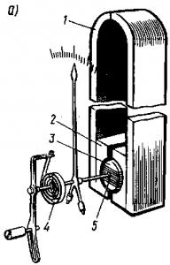 Магнитоэлектрический измерительный механизм
