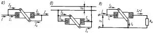 Рис. 327. Схемы включения электродинамического прибора в качестве амперметра (а), вольтметра (б) и ваттметра (в)