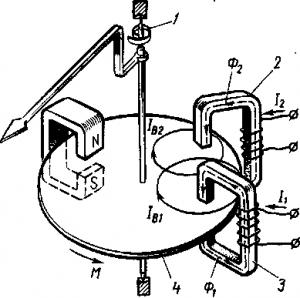 Рис. 329. Устройство индукционного измерительного механизма
