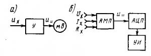 Рис. 331. Структурные схемы приборов со стрелочной (а) и цифровой (б) индикацией