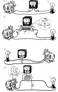 Рис. 332. Схемы для измерения тока (а, б) и напряжения (в, г)