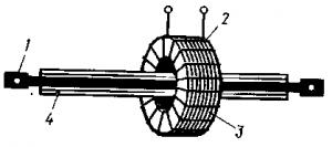Рис. 335. Проходной измерительный трансформатор тока