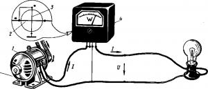 Рис. 336. Схема для измерения мощности