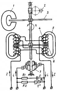 Рис. 337. Ферродинамический счетчик электрической энергии