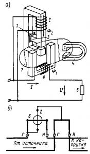 Рис. 338. Индукционный счетчик электрической энергии