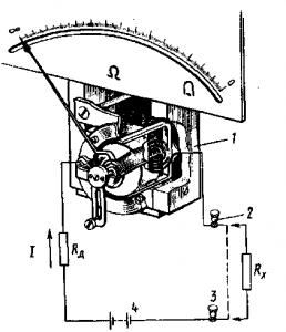 Рис. 341. Схема включения омметра