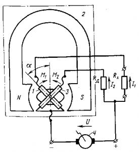 Рис. 342. Устройство мегаомметра