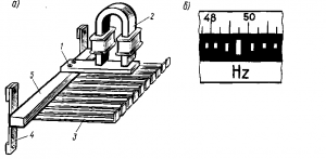 Рис. 344. Устройство электромагнитного резонансного частотомера
