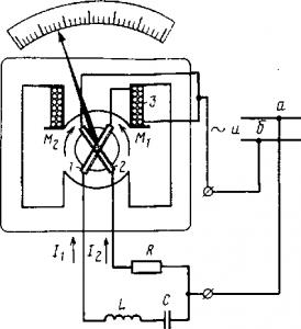 Рис. 345. Принципиальная схема ферродинамического частотомера