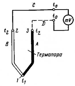 Рис. 347. Принципиальная схема электрического термометра с термоэлектрическим датчиком