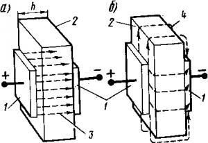 Рис. 355. Пути прохождения токов утечки: а — через толщу диэлектрика; б — по его поверхности