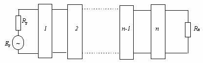 Рис. 2.3 Структурная схема усилителя