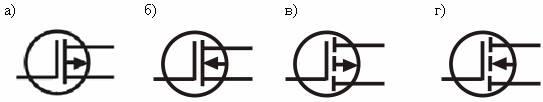 Рис. 1.30 Условные графические обозначения полевых транзисторов с изолированным затвором: а – со встроенным р-каналом; б – со встроенным n-каналом; в – с индуцированным p-каналом; г – с индуцированным n-каналом